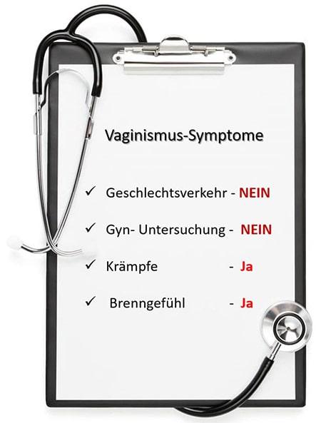 Vaginismus-symptome