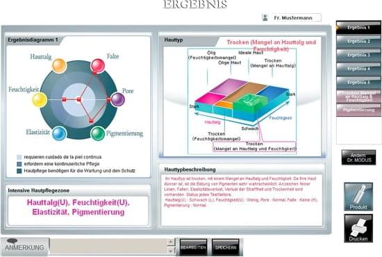 Diagrammdarstellung der Ergebnisse nach Hautanalyse in Berlin