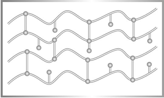 Hyaluronsäure-ratikulirovannaja